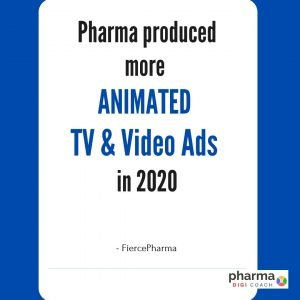 pharma marketing trends from 2020 to 2021: Animated ads