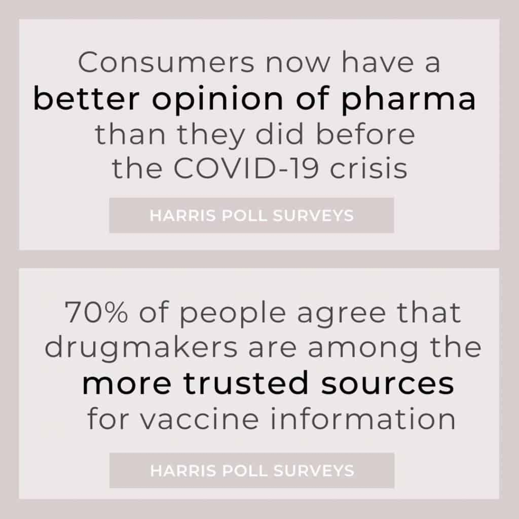 Pharma marketing trends from 2020 to 2021: pharma corporate campaigns